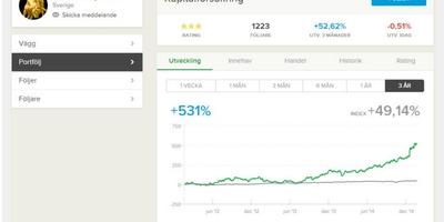 """Så byggde """"SmartMoneyTrader"""" portföljen som gett 530% på tre år"""